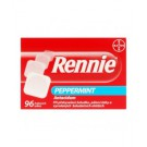 RENNIE 96 Žvýkací tablety